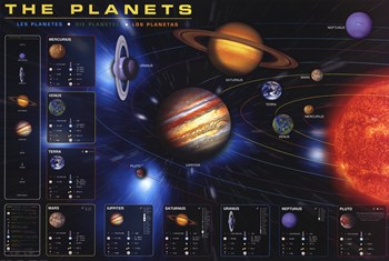 The Planets (text of this print is in Spanish)  Fine-Art Print