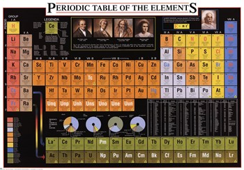 Periodic Table of Elements  Fine-Art Print
