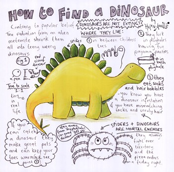 How to Find a Dinosaur  Fine-Art Print
